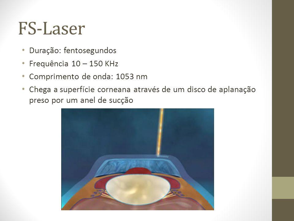 FS-Laser Duração: fentosegundos Frequência 10 – 150 KHz Comprimento de onda: 1053 nm Chega a superfície corneana através de um disco de aplanação pres
