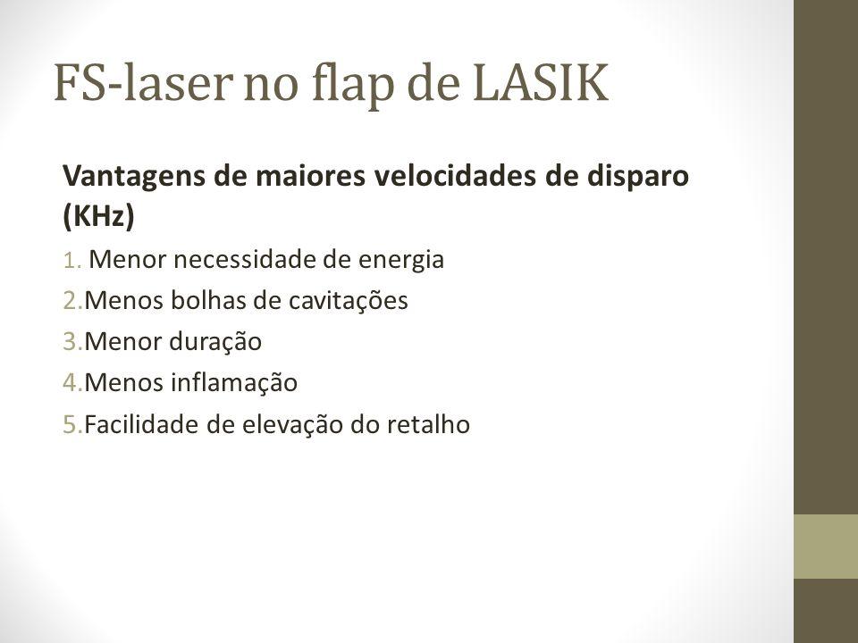 FS-laser no flap de LASIK Vantagens de maiores velocidades de disparo (KHz) 1. Menor necessidade de energia 2.Menos bolhas de cavitações 3.Menor duraç