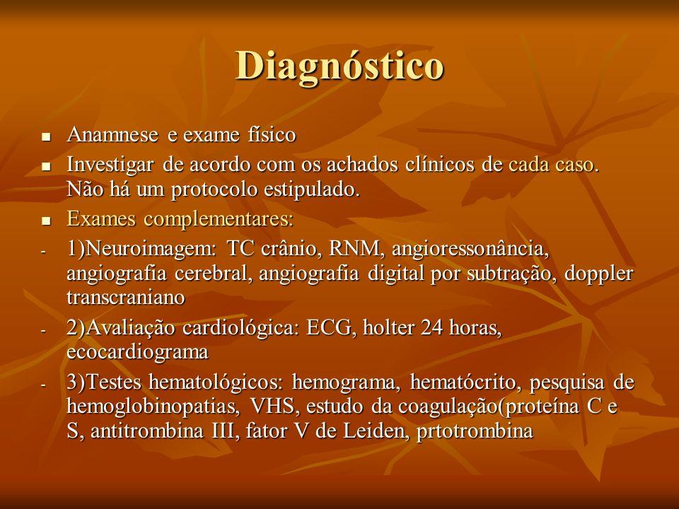 Diagnóstico Anamnese e exame físico Anamnese e exame físico Investigar de acordo com os achados clínicos de cada caso. Não há um protocolo estipulado.