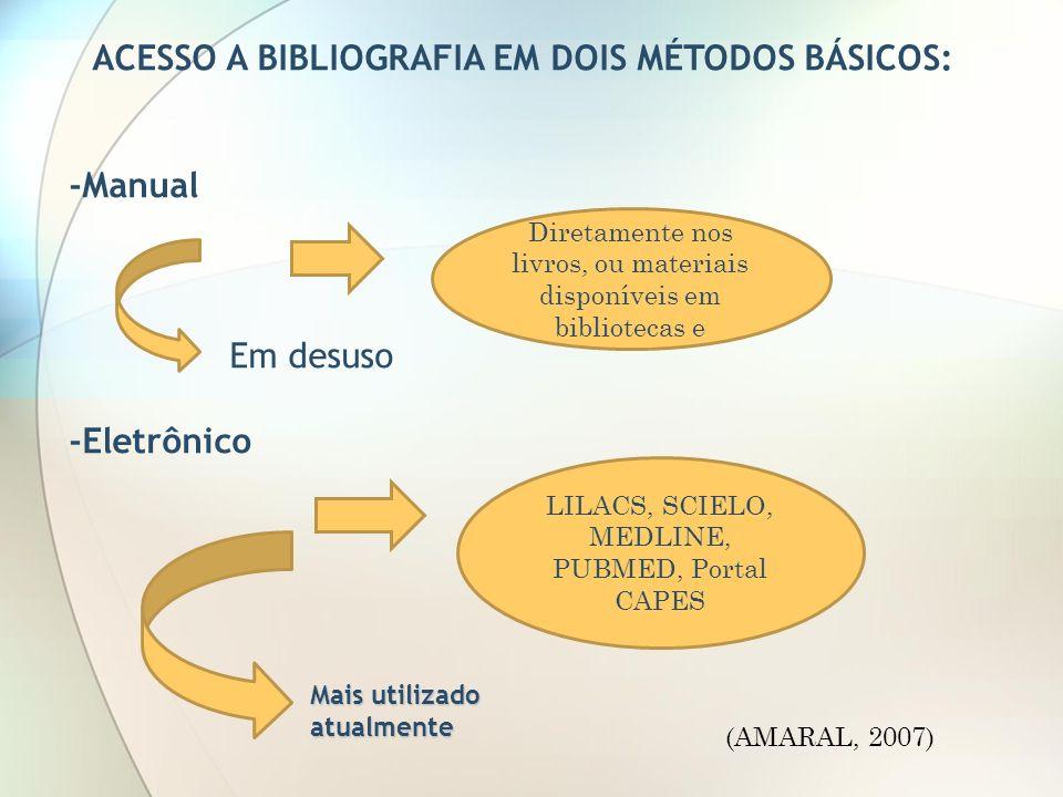 ACESSO A BIBLIOGRAFIA EM DOIS MÉTODOS BÁSICOS: -Manual Em desuso -Eletrônico Diretamente nos livros, ou materiais disponíveis em bibliotecas e LILACS,