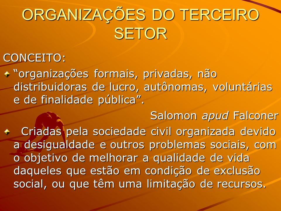 ORGANIZAÇÕES DO TERCEIRO SETOR CONCEITO: organizações formais, privadas, não distribuidoras de lucro, autônomas, voluntárias e de finalidade pública.