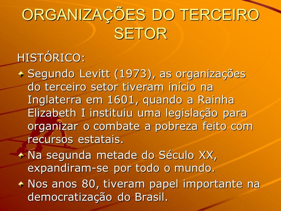 ORGANIZAÇÕES DO TERCEIRO SETOR HISTÓRICO: Segundo Levitt (1973), as organizações do terceiro setor tiveram início na Inglaterra em 1601, quando a Rain