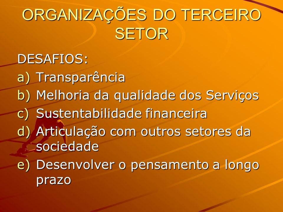 ORGANIZAÇÕES DO TERCEIRO SETOR DESAFIOS: a)Transparência b)Melhoria da qualidade dos Serviços c)Sustentabilidade financeira d)Articulação com outros s