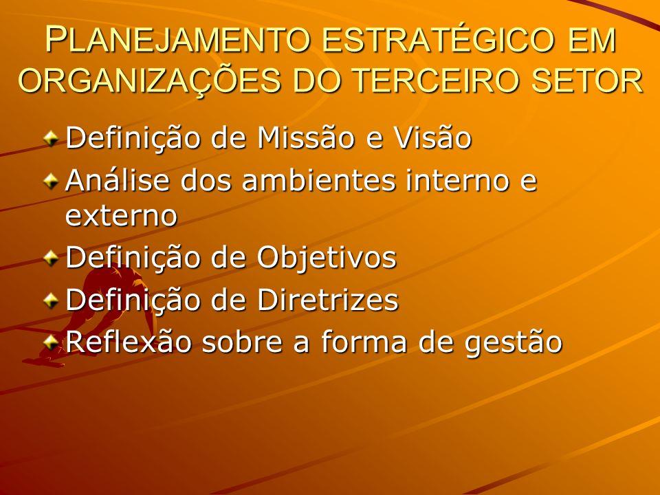P LANEJAMENTO ESTRATÉGICO EM ORGANIZAÇÕES DO TERCEIRO SETOR Definição de Missão e Visão Análise dos ambientes interno e externo Definição de Objetivos