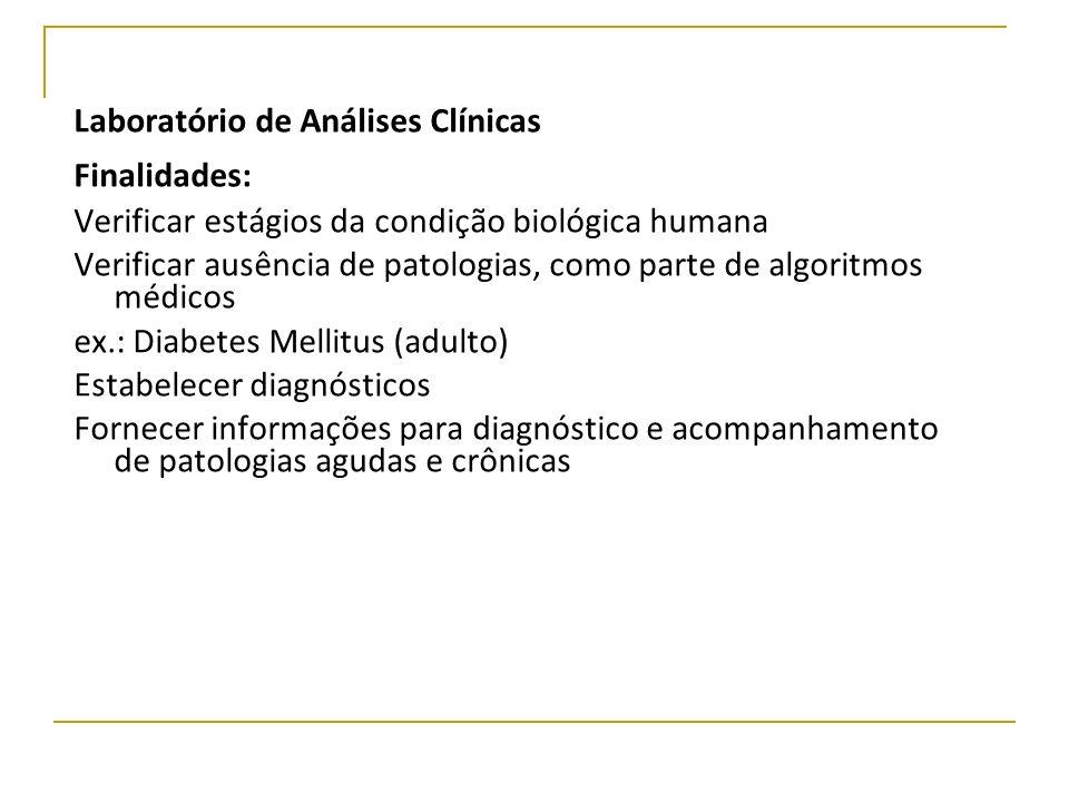 Laboratório de Análises Clínicas Finalidades: Verificar estágios da condição biológica humana Verificar ausência de patologias, como parte de algoritm