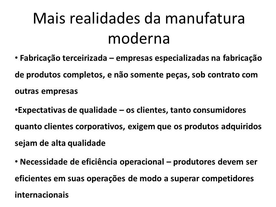 Mais realidades da manufatura moderna Fabricação terceirizada – empresas especializadas na fabricação de produtos completos, e não somente peças, sob