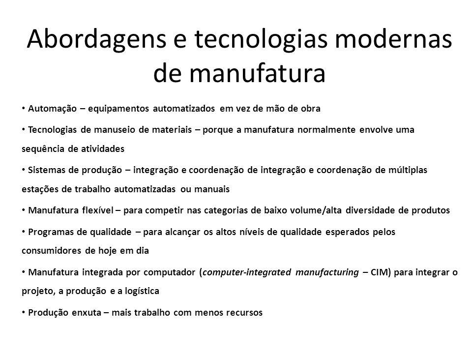 Abordagens e tecnologias modernas de manufatura Automação – equipamentos automatizados em vez de mão de obra Tecnologias de manuseio de materiais – po