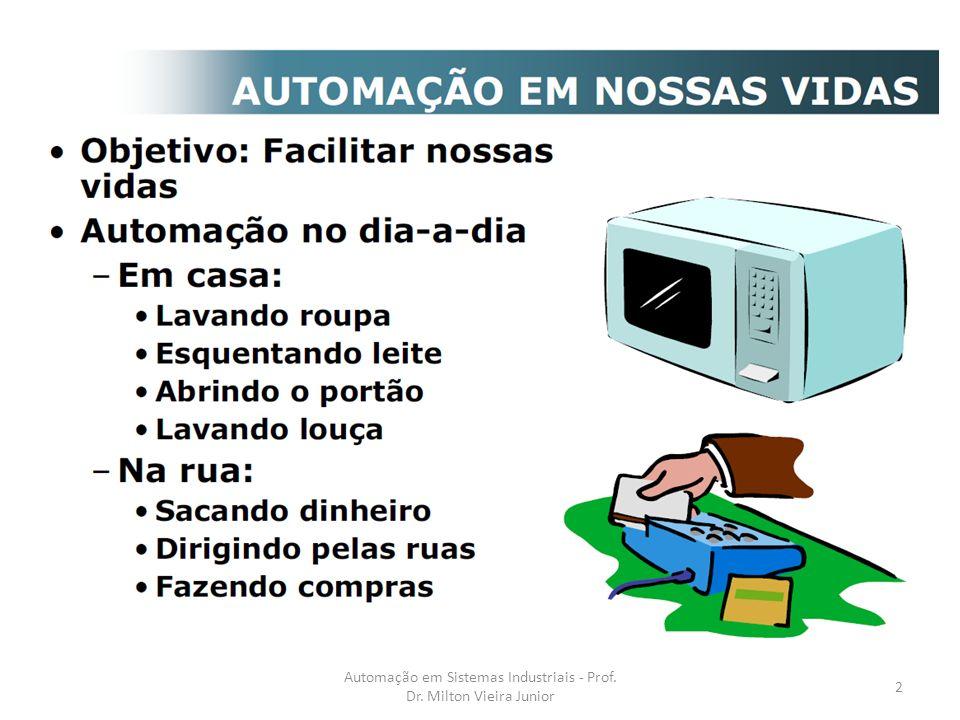2 Automação em Sistemas Industriais - Prof. Dr. Milton Vieira Junior