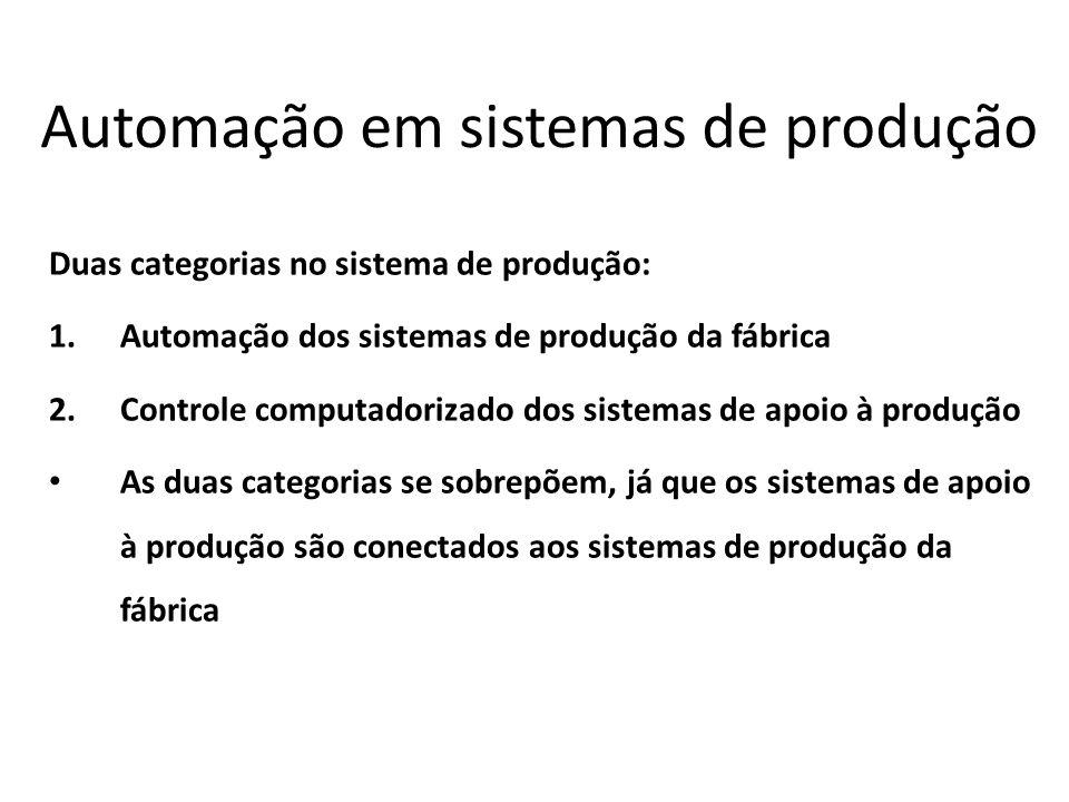 Automação em sistemas de produção Duas categorias no sistema de produção: 1.Automação dos sistemas de produção da fábrica 2.Controle computadorizado d