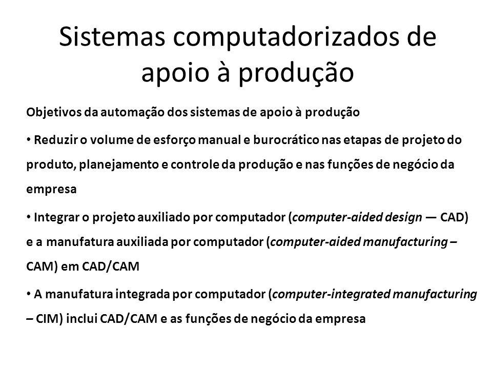 Sistemas computadorizados de apoio à produção Objetivos da automação dos sistemas de apoio à produção Reduzir o volume de esforço manual e burocrático