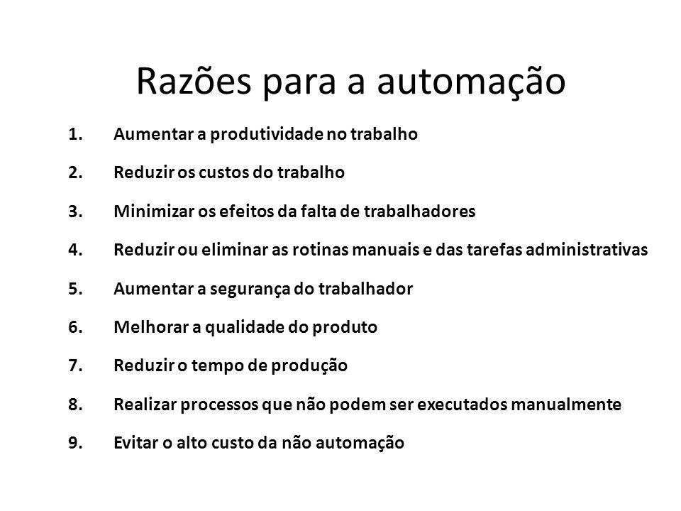 Razões para a automação 1.Aumentar a produtividade no trabalho 2.Reduzir os custos do trabalho 3.Minimizar os efeitos da falta de trabalhadores 4.Redu