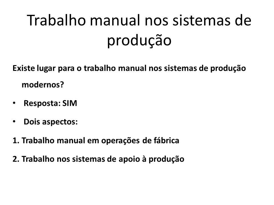Trabalho manual nos sistemas de produção Existe lugar para o trabalho manual nos sistemas de produção modernos? Resposta: SIM Dois aspectos: 1.Trabalh