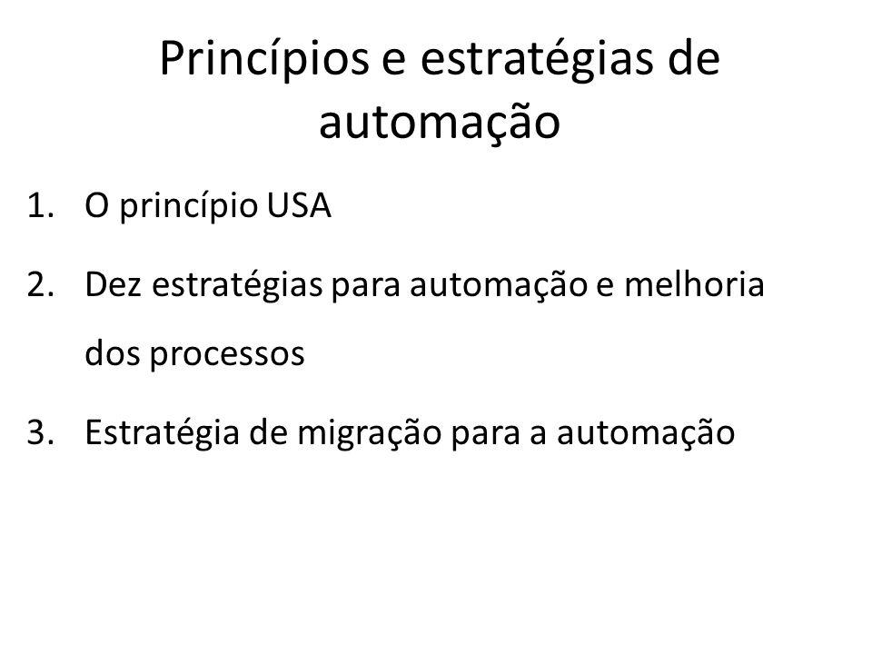 Princípios e estratégias de automação 1.O princípio USA 2.Dez estratégias para automação e melhoria dos processos 3.Estratégia de migração para a auto