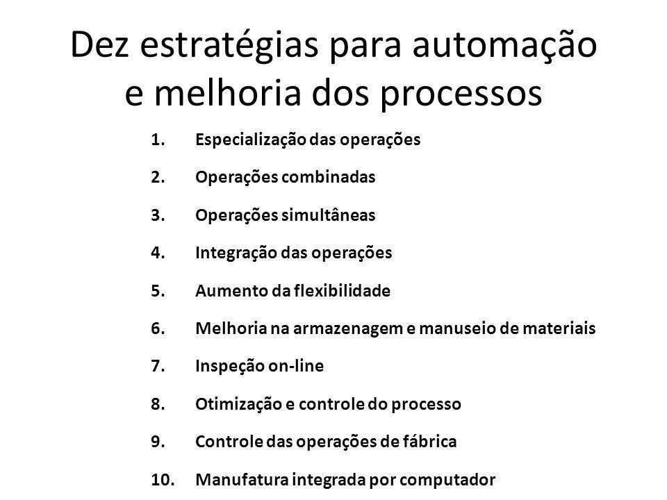 Dez estratégias para automação e melhoria dos processos 1.Especialização das operações 2.Operações combinadas 3.Operações simultâneas 4.Integração das