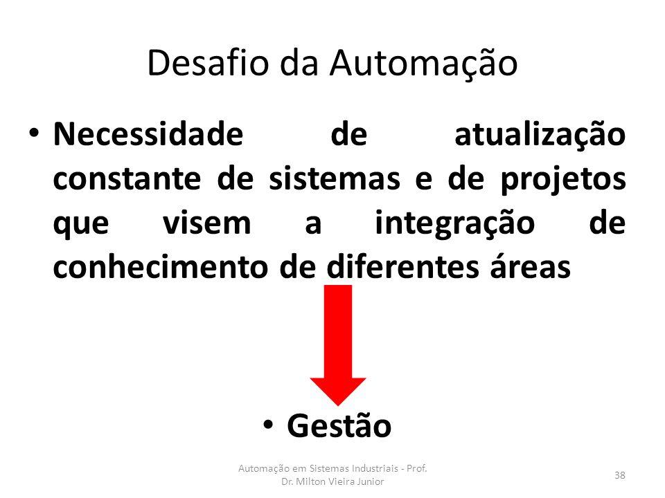Desafio da Automação Necessidade de atualização constante de sistemas e de projetos que visem a integração de conhecimento de diferentes áreas Gestão