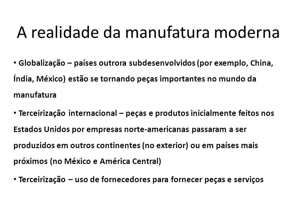 A realidade da manufatura moderna Globalização – países outrora subdesenvolvidos (por exemplo, China, Índia, México) estão se tornando peças important