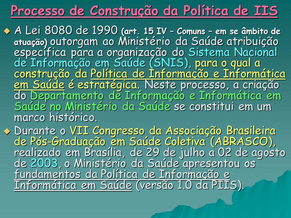 Processo de Construção da Política de IIS A Lei 8080 de 1990 (art. 15 IV – Comuns – em se âmbito de atuação) outorgam ao Ministério da Saúde atribuiçã