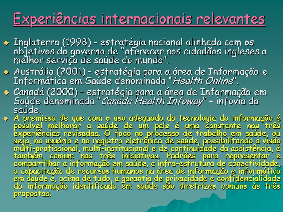 Experiências internacionais relevantes Inglaterra (1998) - estratégia nacional alinhada com os objetivos do governo de oferecer aos cidadãos ingleses