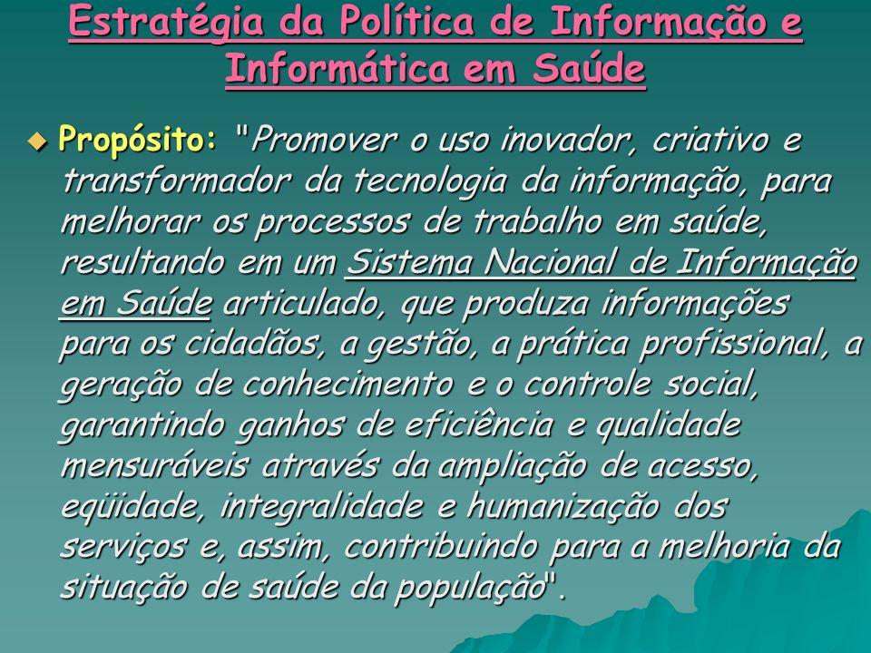 Estratégia da Política de Informação e Informática em Saúde Propósito: