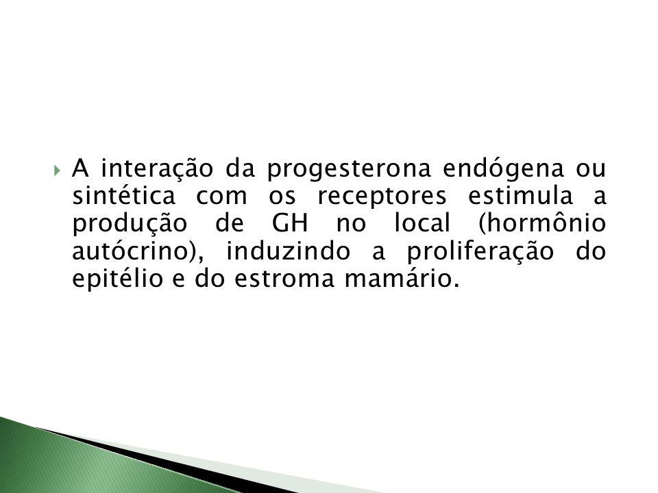 A interação da progesterona endógena ou sintética com os receptores estimula a produção de GH no local (hormônio autócrino), induzindo a proliferação