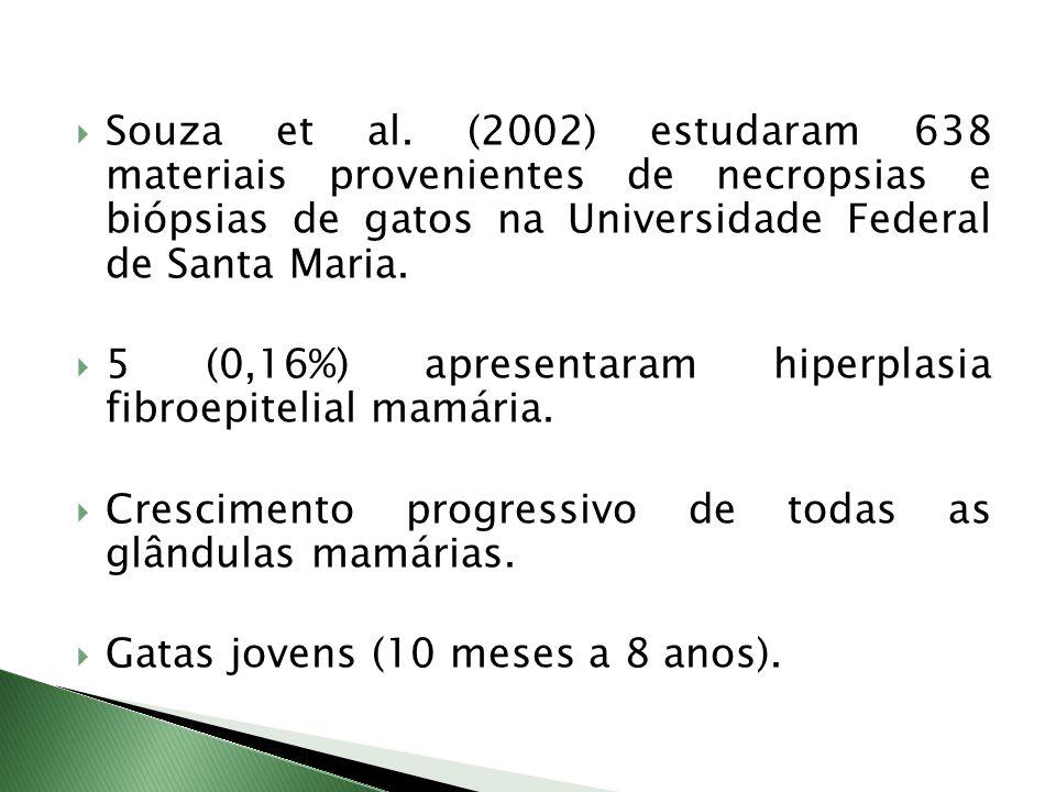 Souza et al. (2002) estudaram 638 materiais provenientes de necropsias e biópsias de gatos na Universidade Federal de Santa Maria. 5 (0,16%) apresenta