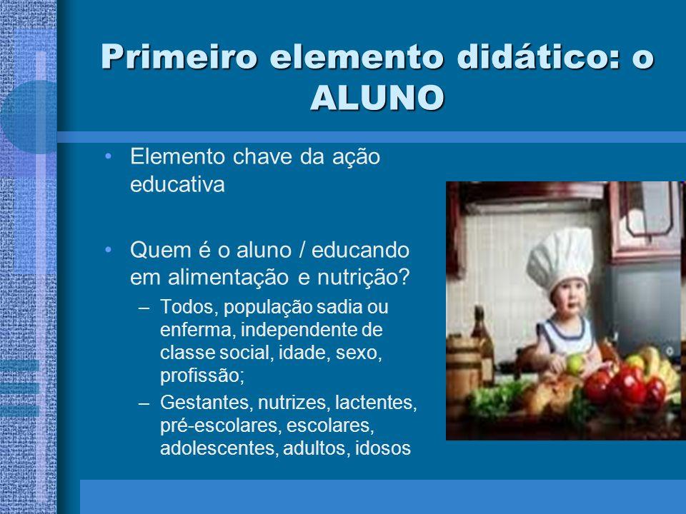 Primeiro elemento didático: o ALUNO Elemento chave da ação educativa Quem é o aluno / educando em alimentação e nutrição? –Todos, população sadia ou e