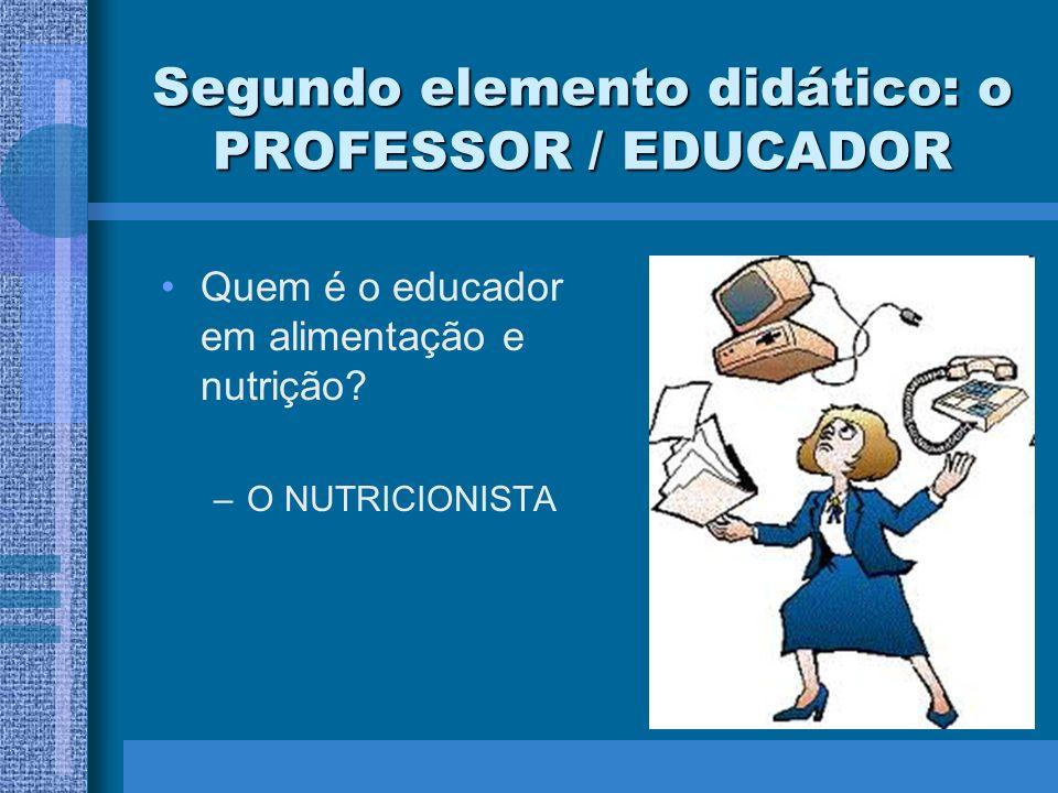 Segundo elemento didático: o PROFESSOR / EDUCADOR Quem é o educador em alimentação e nutrição? –O NUTRICIONISTA