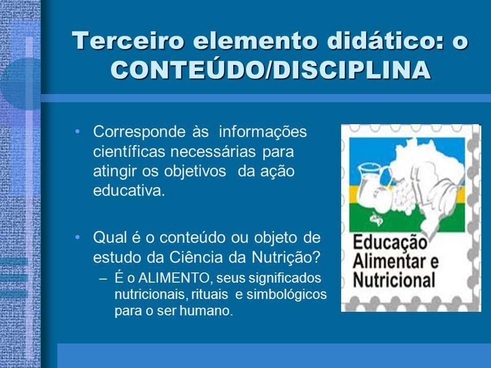 Terceiro elemento didático: o CONTEÚDO/DISCIPLINA Corresponde às informações científicas necessárias para atingir os objetivos da ação educativa. Qual