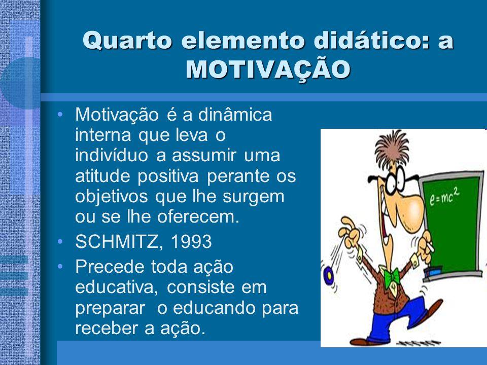 Quarto elemento didático: a MOTIVAÇÃO Motivação é a dinâmica interna que leva o indivíduo a assumir uma atitude positiva perante os objetivos que lhe
