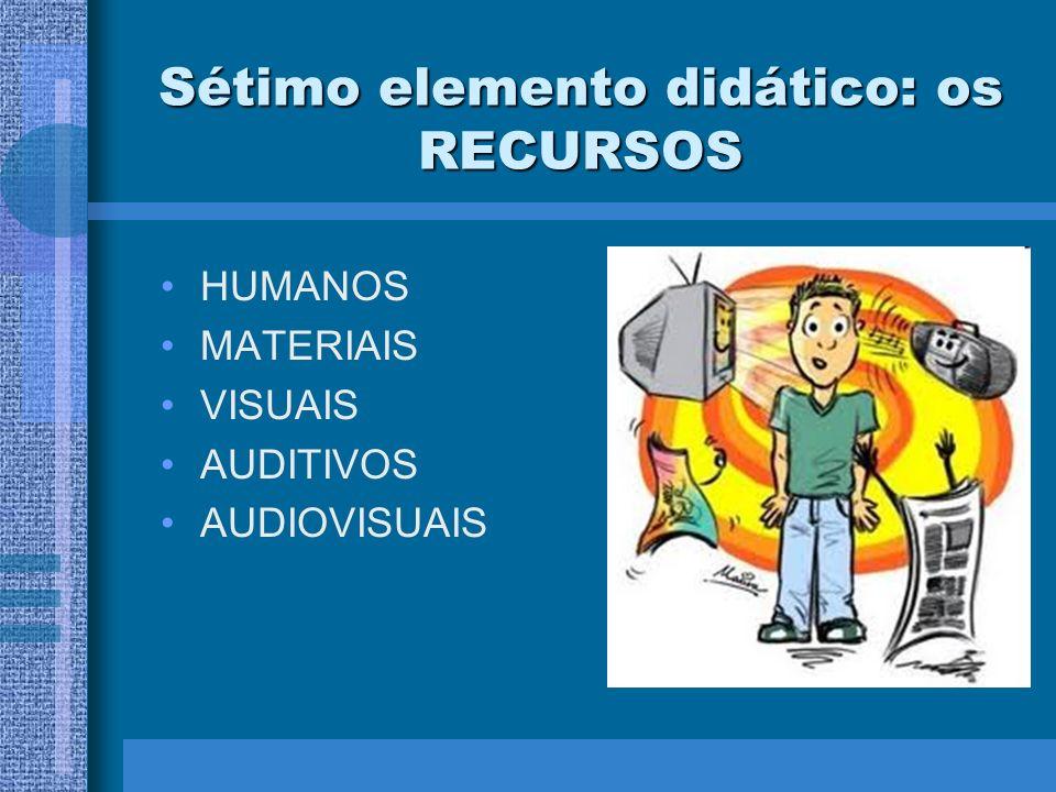 Sétimo elemento didático: os RECURSOS HUMANOS MATERIAIS VISUAIS AUDITIVOS AUDIOVISUAIS