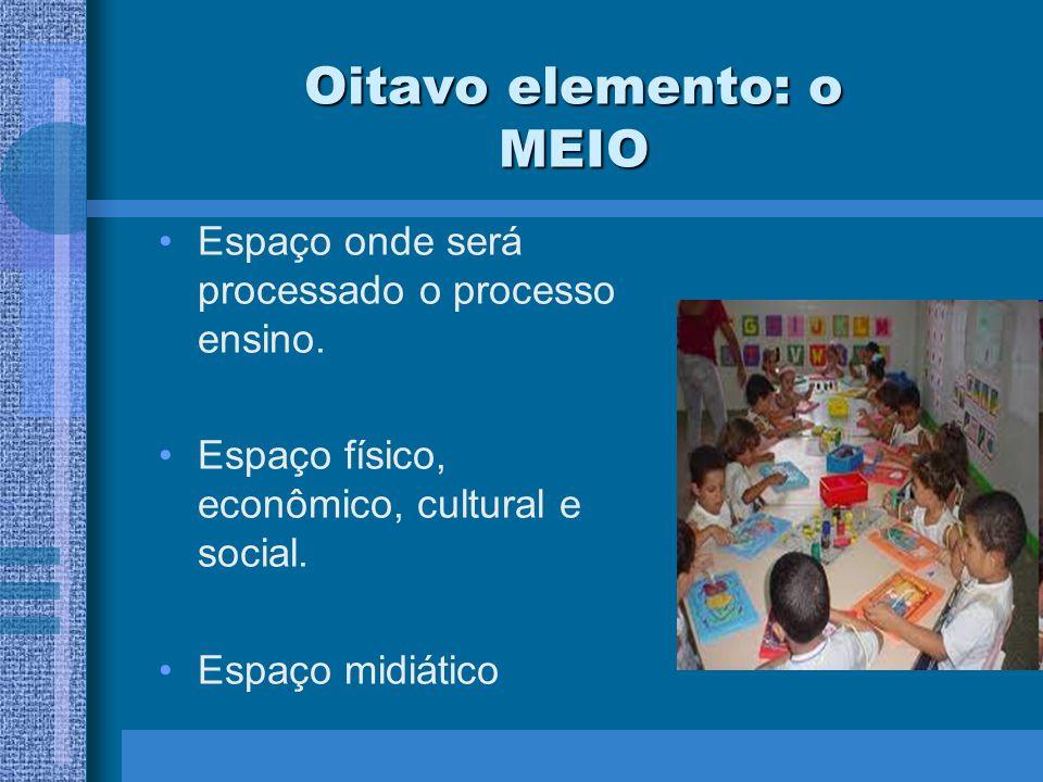 Oitavo elemento: o MEIO Espaço onde será processado o processo ensino. Espaço físico, econômico, cultural e social. Espaço midiático