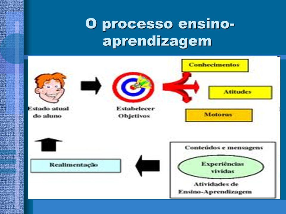 O processo ensino- aprendizagem O processo ensino- aprendizagem
