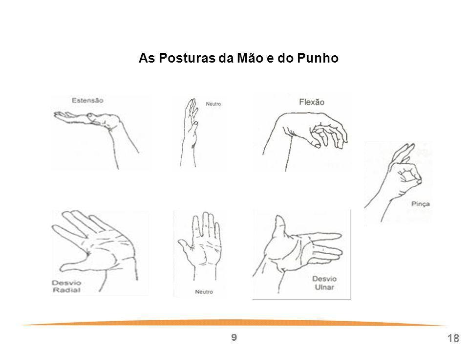 9 18 As Posturas da Mão e do Punho