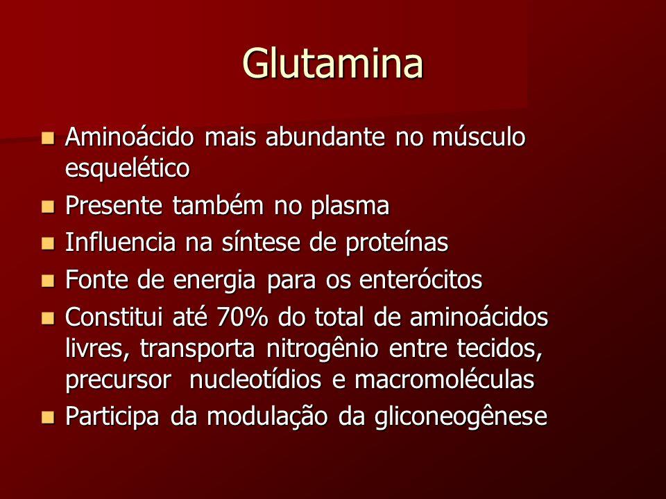 Glutamina Aminoácido mais abundante no músculo esquelético Aminoácido mais abundante no músculo esquelético Presente também no plasma Presente também