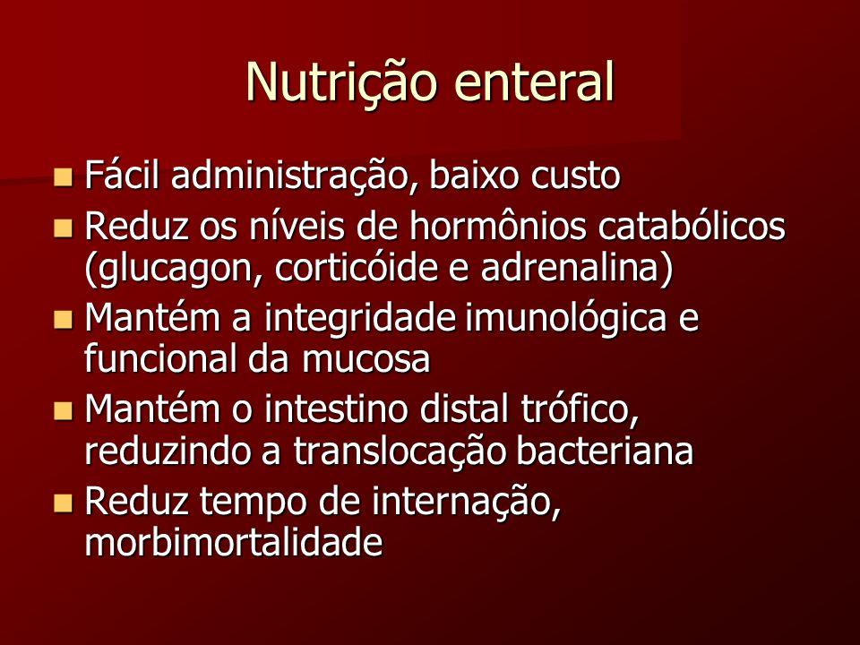 Nutrição enteral Fácil administração, baixo custo Fácil administração, baixo custo Reduz os níveis de hormônios catabólicos (glucagon, corticóide e ad