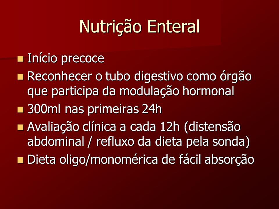 Nutrição Enteral Início precoce Início precoce Reconhecer o tubo digestivo como órgão que participa da modulação hormonal Reconhecer o tubo digestivo