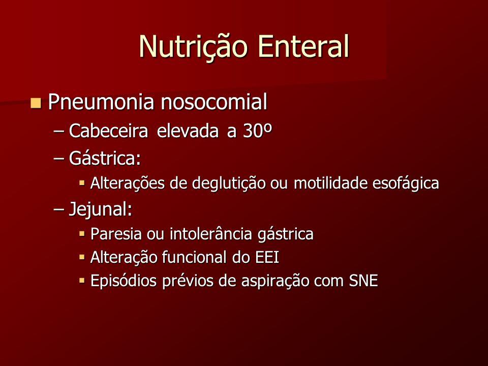 Nutrição Enteral Pneumonia nosocomial Pneumonia nosocomial –Cabeceira elevada a 30º –Gástrica: Alterações de deglutição ou motilidade esofágica Altera