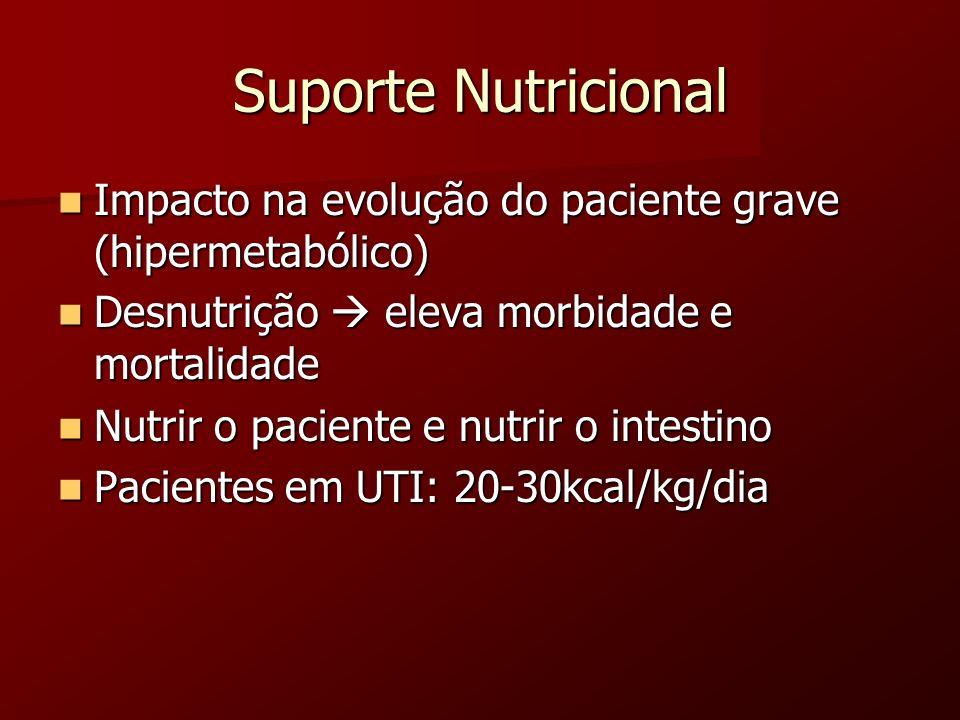 Suporte Nutricional Equação de Harris-Benedict (metabolismo basal): Equação de Harris-Benedict (metabolismo basal):Mulheres: GEB(kcal/dia) = 655,1+ 9,6 x Peso GEB(kcal/dia) = 655,1+ 9,6 x Peso (em kg) + 1,85 x Altura (em cm) – 4,68x Idade (em anos) Homens: GEB (kcal/dia) = 66,47 + 13,75 x Peso GEB (kcal/dia) = 66,47 + 13,75 x Peso (em kg) + 5 x Altura (em cm) – 6,76 x Idade (em anos) X1,3 a 1,5 X1,3 a 1,5
