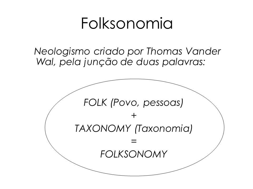 Folksonomia Neologismo criado por Thomas Vander Wal, pela junção de duas palavras: FOLK (Povo, pessoas) + TAXONOMY (Taxonomia) = FOLKSONOMY