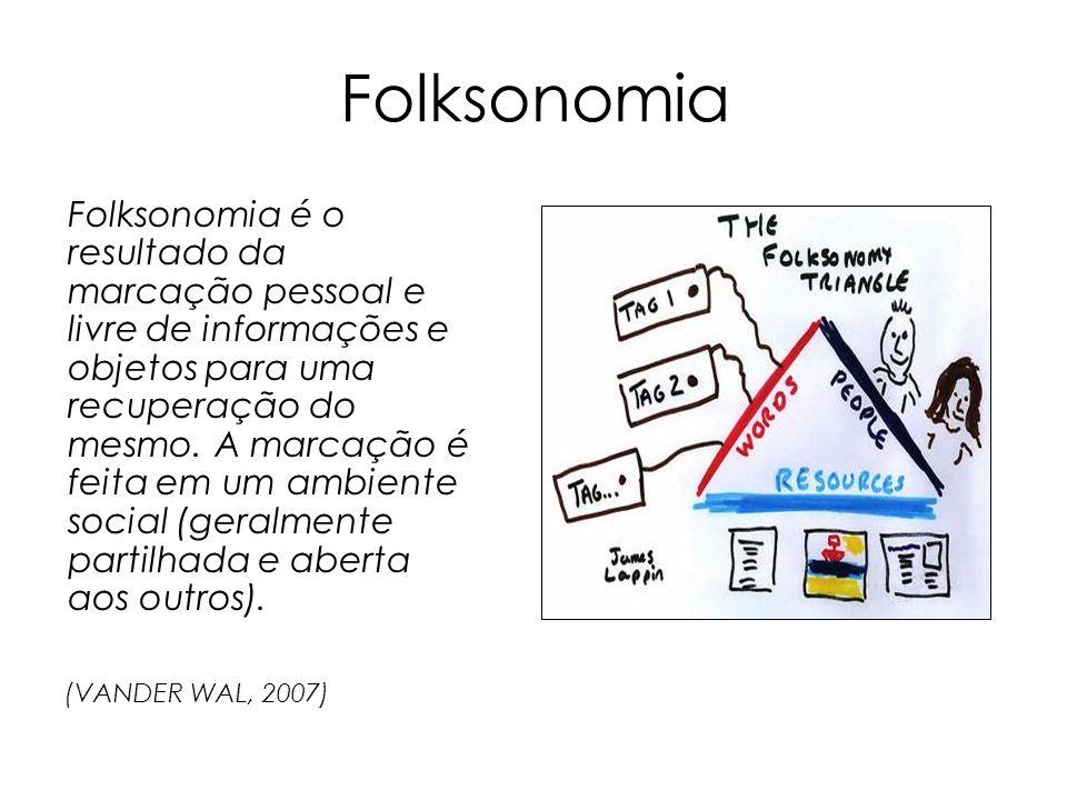 Folksonomia Folksonomia é o resultado da marcação pessoal e livre de informações e objetos para uma recuperação do mesmo. A marcação é feita em um amb