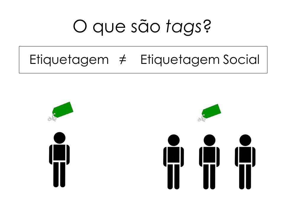O que são tags? Etiquetagem Etiquetagem Social