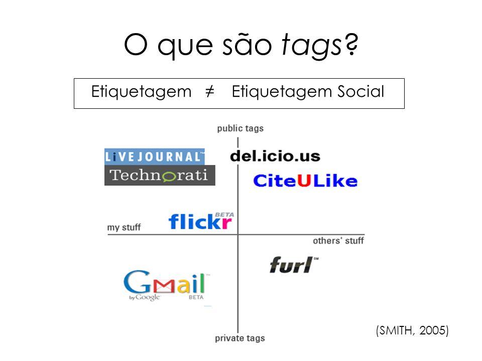 O que são tags? Etiquetagem Etiquetagem Social (SMITH, 2005)