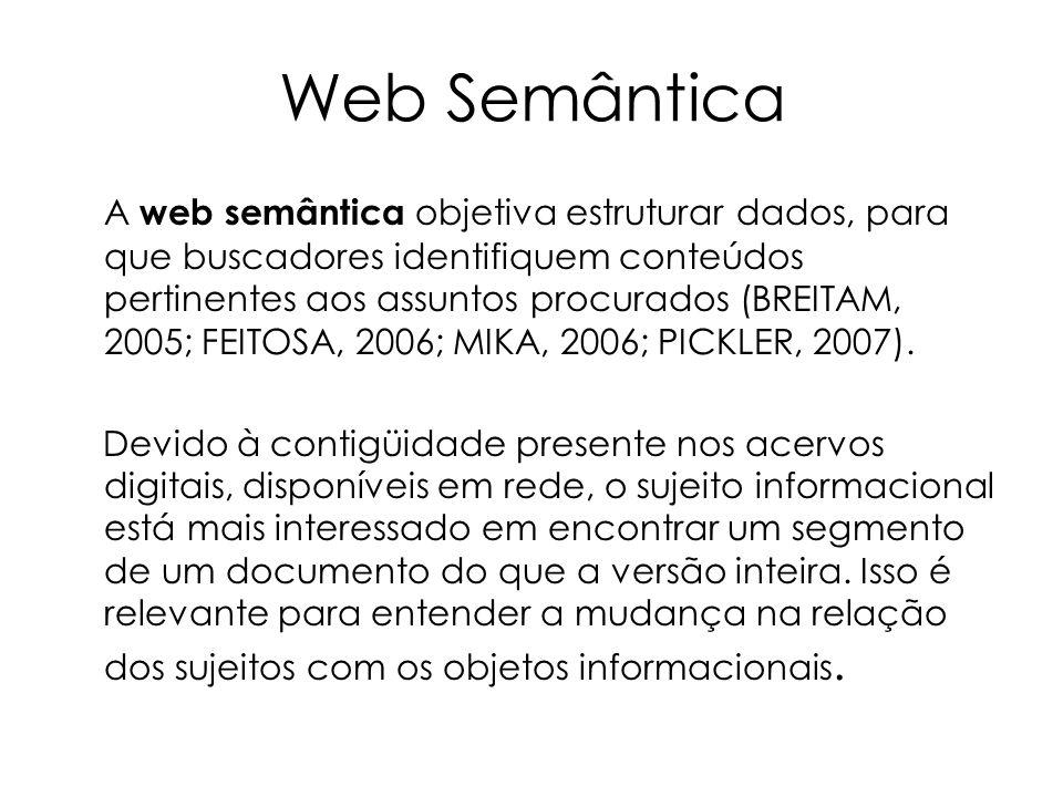 Web Semântica A web semântica objetiva estruturar dados, para que buscadores identifiquem conteúdos pertinentes aos assuntos procurados (BREITAM, 2005