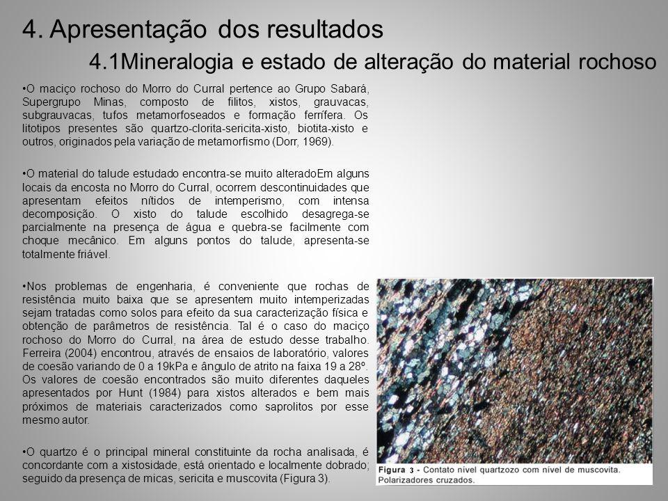 4. Apresentação dos resultados 4.1Mineralogia e estado de alteração do material rochoso O maciço rochoso do Morro do Curral pertence ao Grupo Sabará,