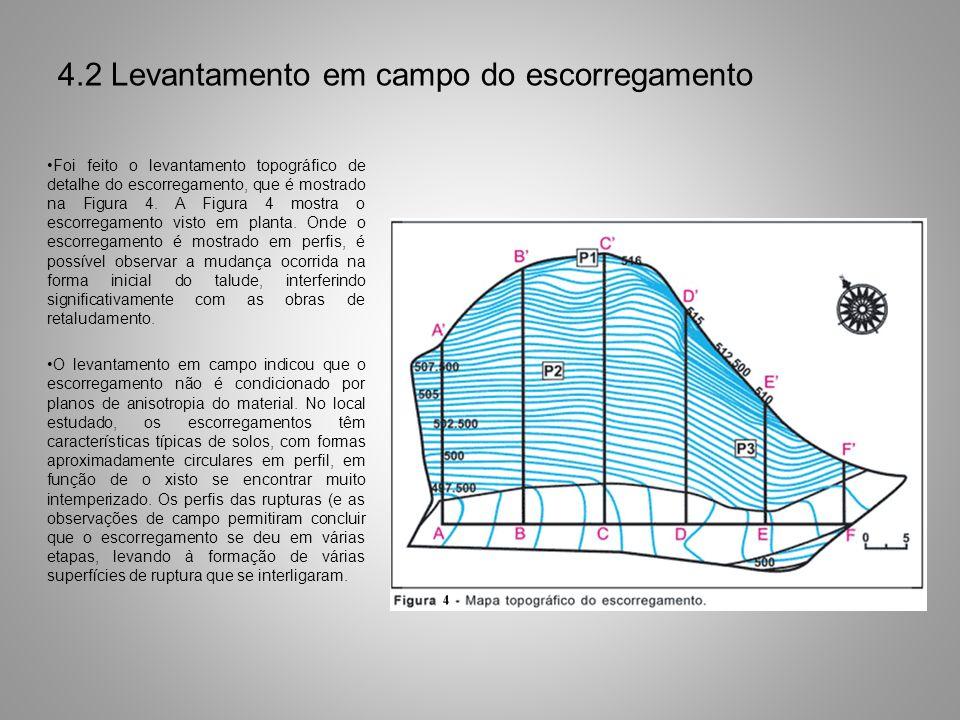 4.2 Levantamento em campo do escorregamento Foi feito o levantamento topográfico de detalhe do escorregamento, que é mostrado na Figura 4. A Figura 4
