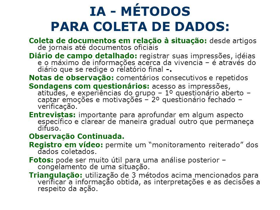 IA - MÉTODOS PARA COLETA DE DADOS: Coleta de documentos em relação à situação: desde artigos de jornais até documentos oficiais Diário de campo detalh