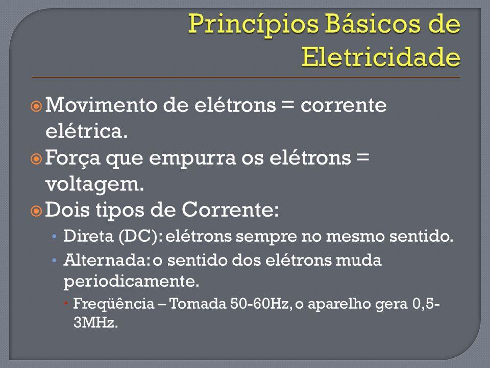 Movimento de elétrons = corrente elétrica. Força que empurra os elétrons = voltagem. Dois tipos de Corrente: Direta (DC): elétrons sempre no mesmo sen