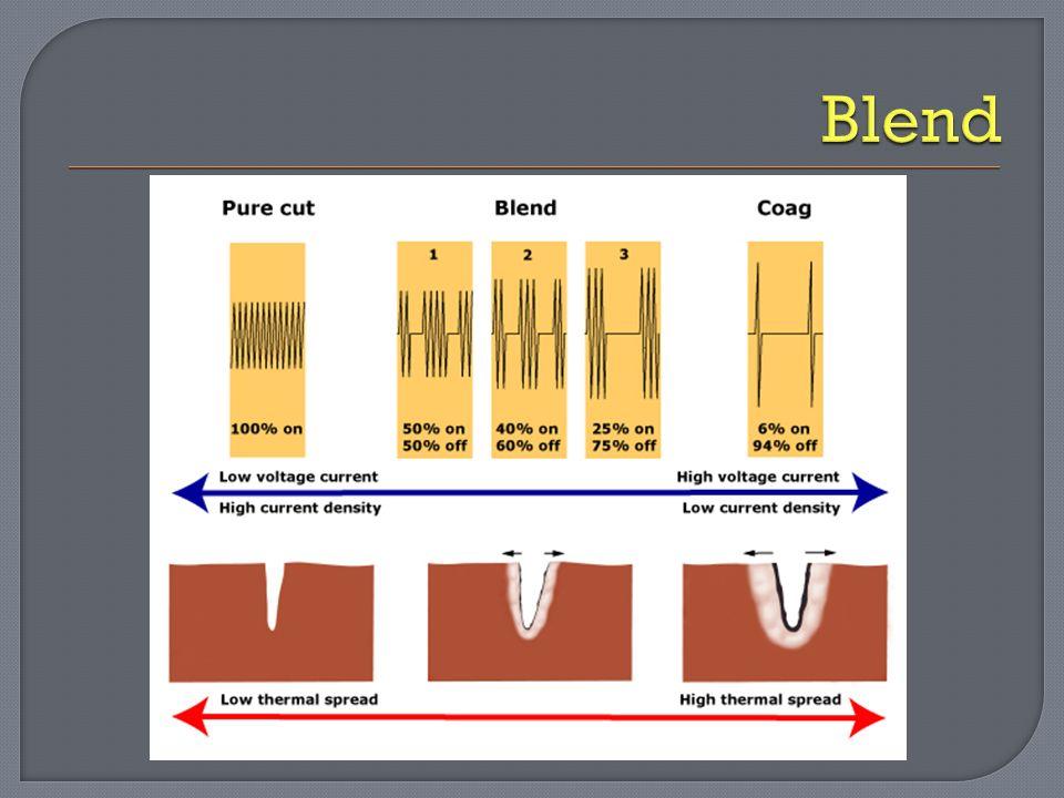São Basicamente 3: Cauterização, Vaporização e Fulguração A resistividade do tecido gera aumento da temperatura.