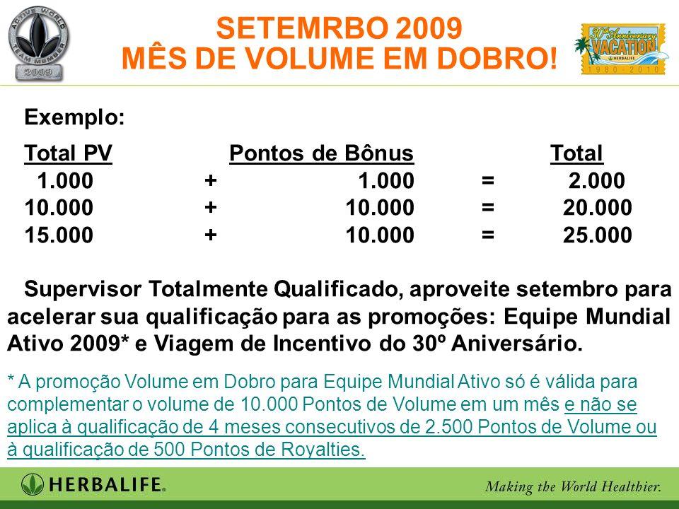 Exemplo: Total PVPontos de Bônus Total 1.000+ 1.000= 2.000 10.000+ 10.000= 20.000 15.000 + 10.000= 25.000 Supervisor Totalmente Qualificado, aproveite