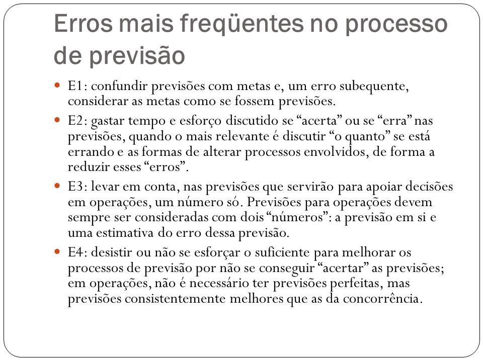 Erros mais freqüentes no processo de previsão E1: confundir previsões com metas e, um erro subequente, considerar as metas como se fossem previsões. E